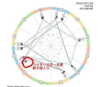 札幌占い当たるINYODO